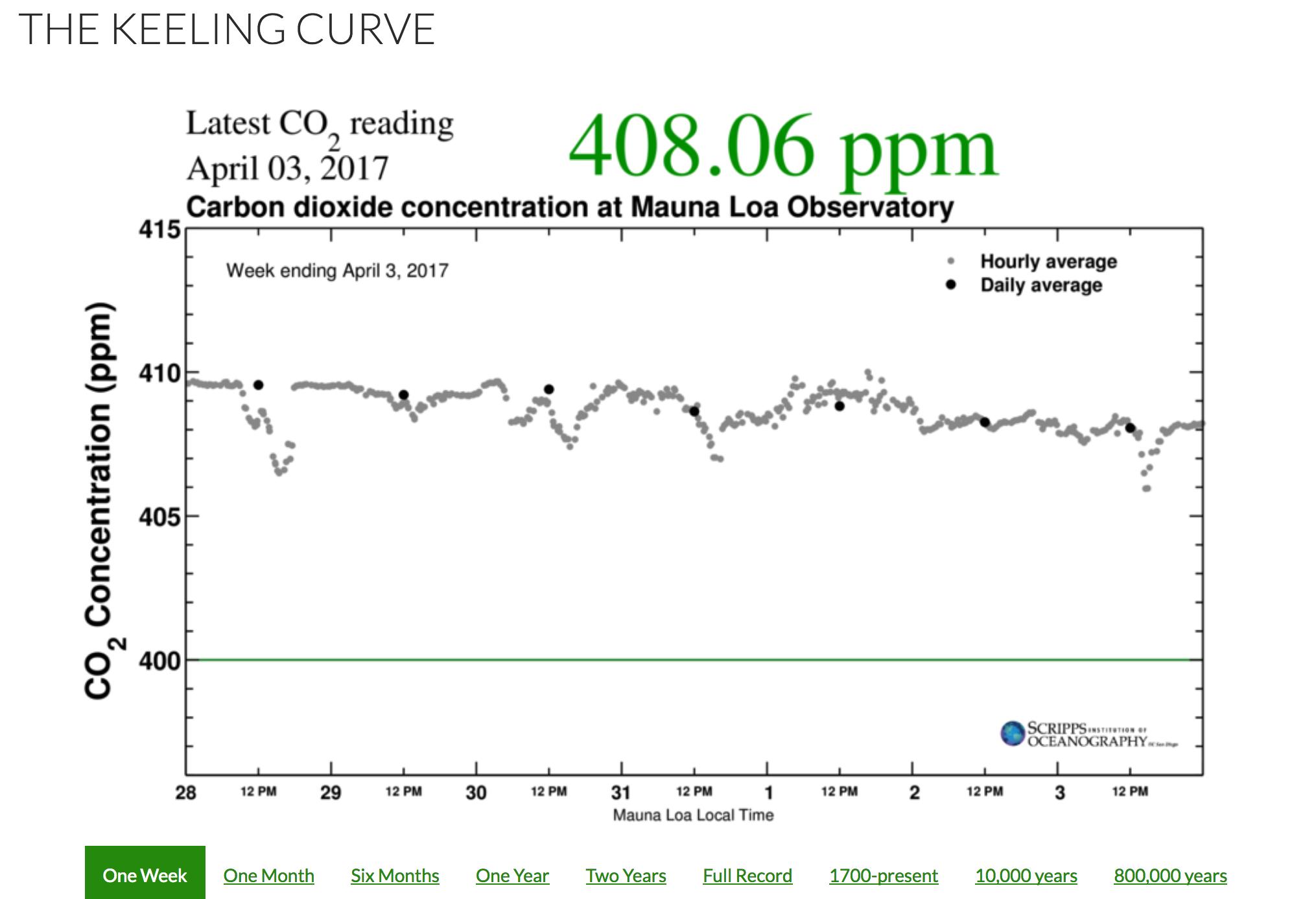 Captura de pantalla 2017-04-05 a las 0.20.59